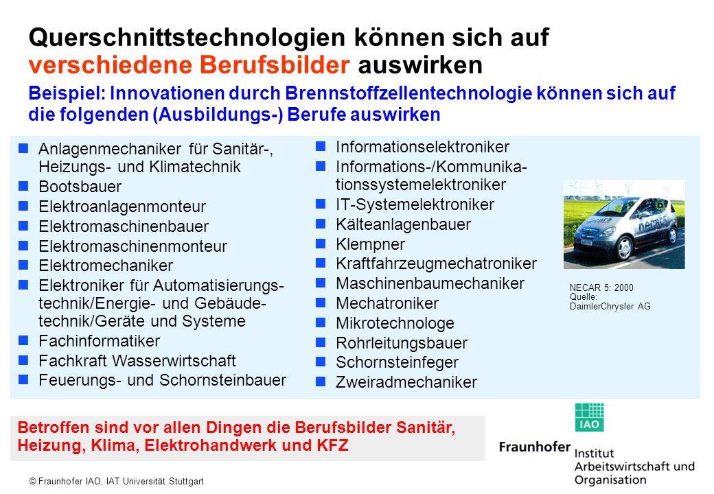 © Fraunhofer IAO, IAT Universität Stuttgart NECAR 5: 2000 Quelle: DaimlerChrysler AG Querschnittstechnologien können sich auf verschiedene Berufsbilde