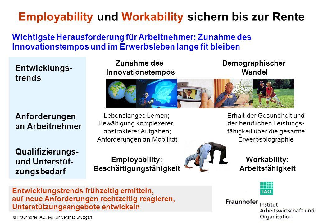 © Fraunhofer IAO, IAT Universität Stuttgart Entwicklungs- trends Anforderungen an Arbeitnehmer Qualifizierungs- und Unterstüt- zungsbedarf Erhalt der