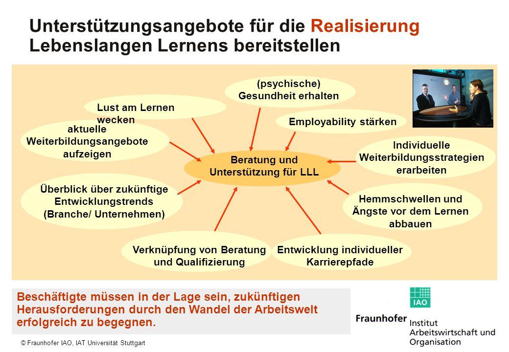 © Fraunhofer IAO, IAT Universität Stuttgart Verknüpfung von Beratung und Qualifizierung aktuelle Weiterbildungsangebote aufzeigen Überblick über zukün