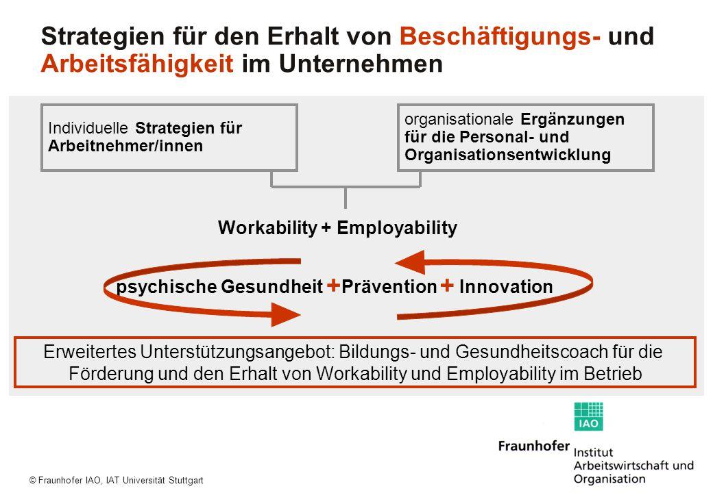 © Fraunhofer IAO, IAT Universität Stuttgart Erweitertes Unterstützungsangebot: Bildungs- und Gesundheitscoach für die Förderung und den Erhalt von Wor