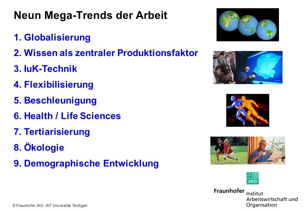 © Fraunhofer IAO, IAT Universität Stuttgart Neun Mega-Trends der Arbeit 1. Globalisierung 2. Wissen als zentraler Produktionsfaktor 3. IuK-Technik 4.