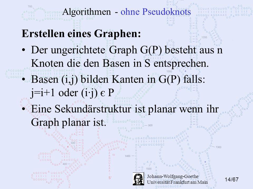 14/67 Johann-Wolfgang-Goethe Universität Frankfurt am Main Algorithmen - ohne Pseudoknots Erstellen eines Graphen: Der ungerichtete Graph G(P) besteht aus n Knoten die den Basen in S entsprechen.