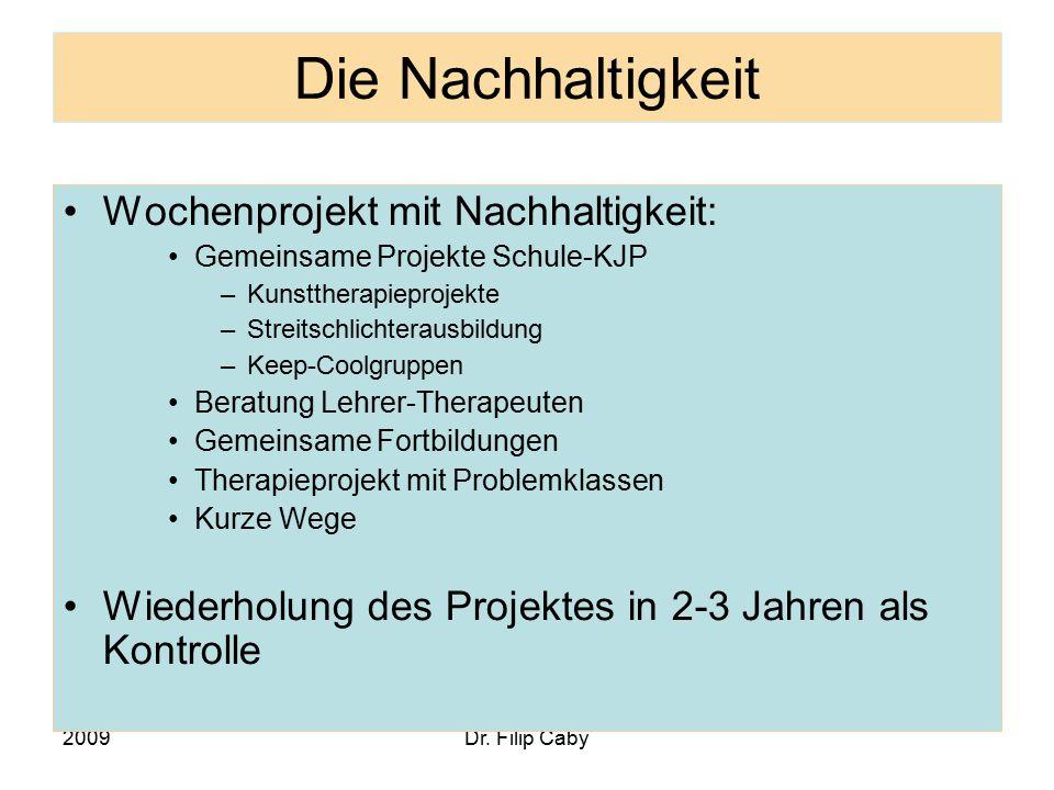 2009Dr. Filip Caby Die Nachhaltigkeit Wochenprojekt mit Nachhaltigkeit: Gemeinsame Projekte Schule-KJP –Kunsttherapieprojekte –Streitschlichterausbild