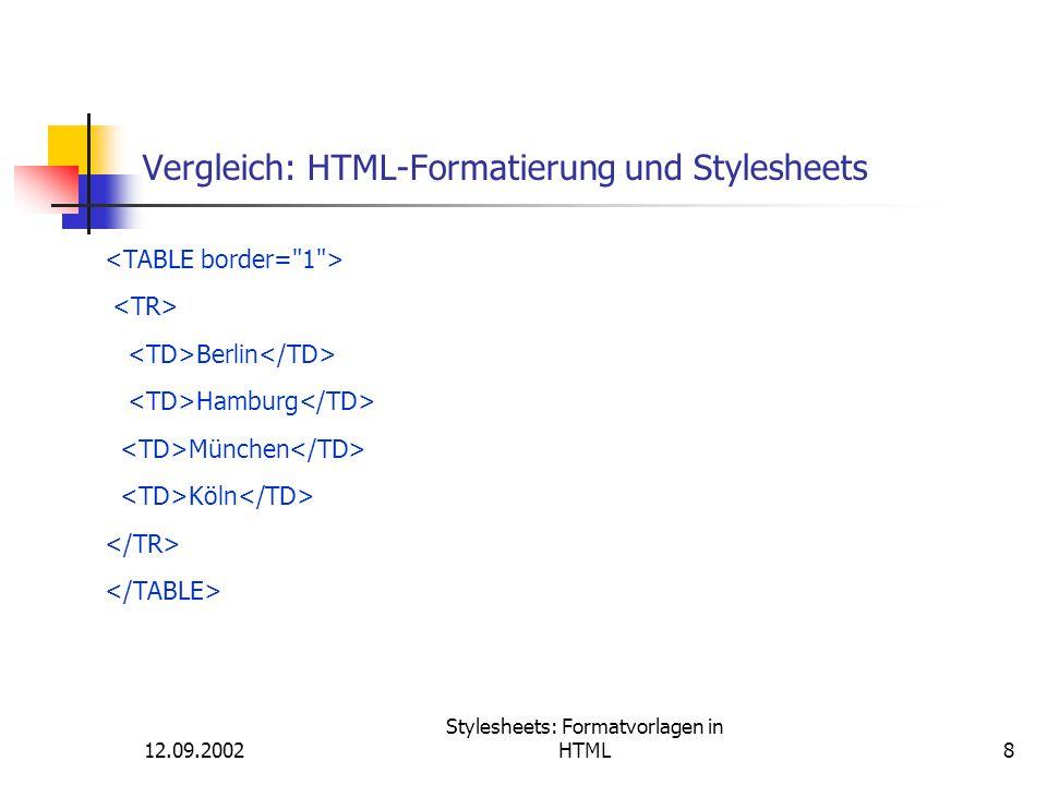 12.09.2002 Stylesheets: Formatvorlagen in HTML39 Syntax der Formatdefinitionen Element.class { Eigenschaft: Wert;.......}, z.B: p.klein { font-size:8pt; color:black; }.class { Eigenschaft: Wert;.......}, z.B:.rot { Color : red; }