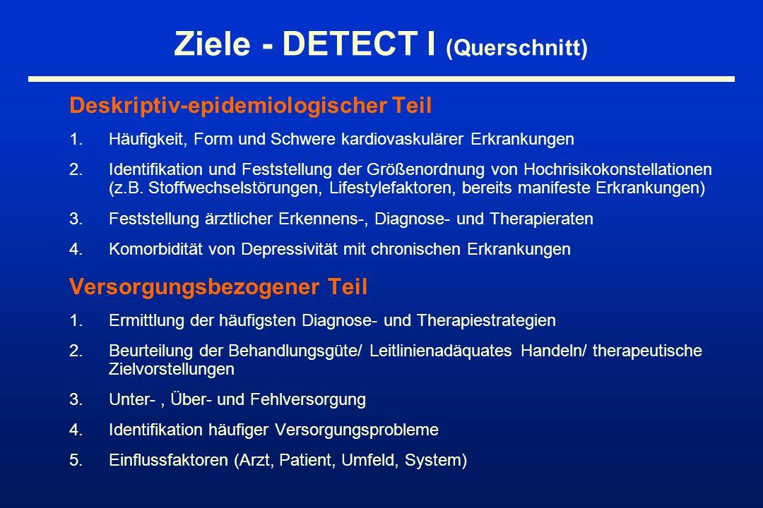 Ziele - DETECT I (Querschnitt) Deskriptiv-epidemiologischer Teil 1. 1.Häufigkeit, Form und Schwere kardiovaskulärer Erkrankungen 2. 2.Identifikation u