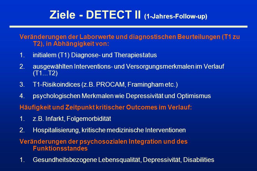 Ziele - DETECT II (1-Jahres-Follow-up) Veränderungen der Laborwerte und diagnostischen Beurteilungen (T1 zu T2), in Abhängigkeit von: 1. 1.initialem (