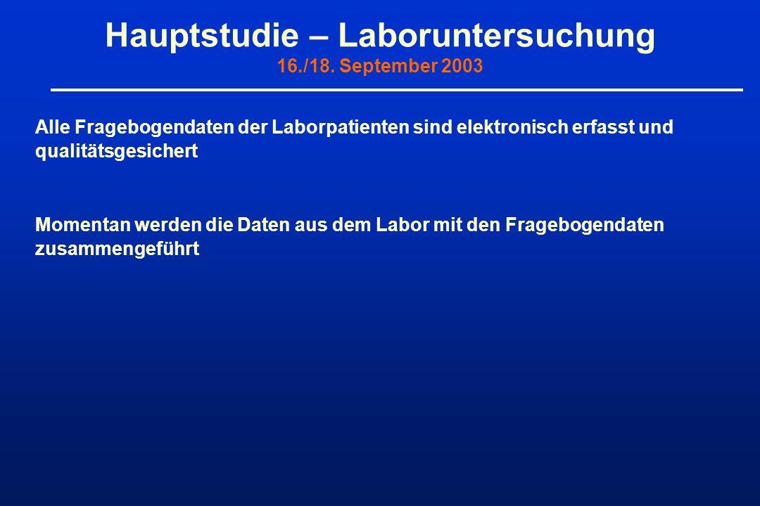 Hauptstudie – Laboruntersuchung 16./18. September 2003 Alle Fragebogendaten der Laborpatienten sind elektronisch erfasst und qualitätsgesichert Moment