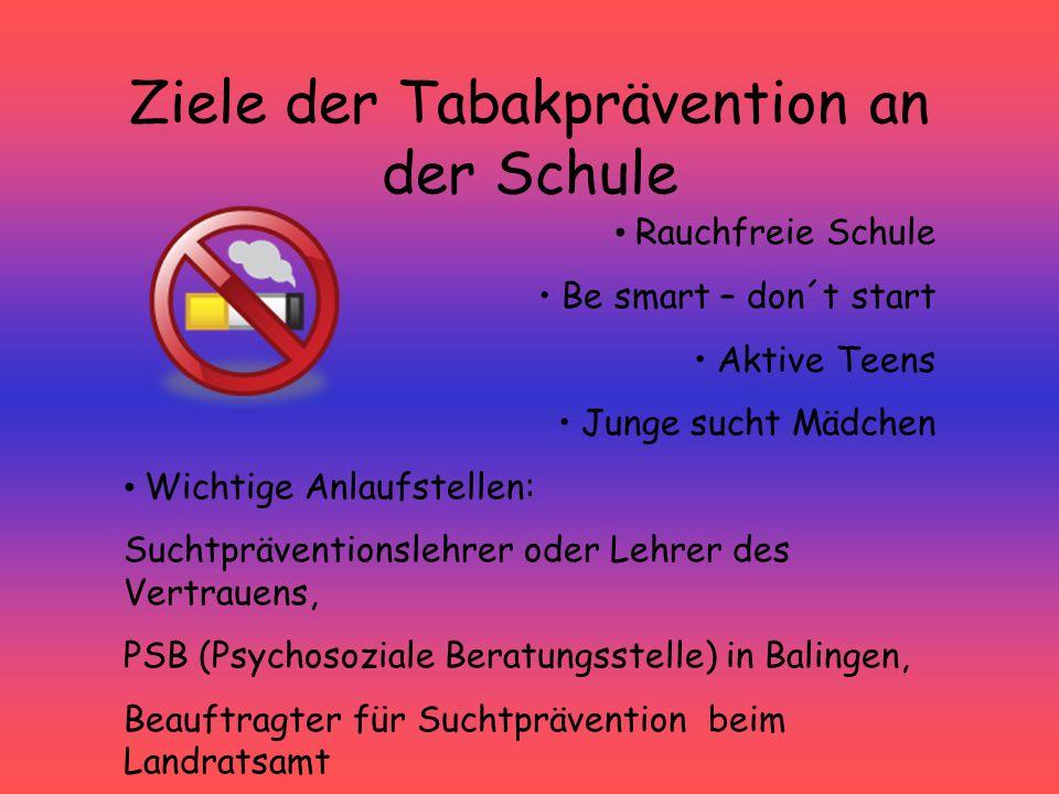 Ziele der Tabakprävention an der Schule Rauchfreie Schule Be smart – don´t start Aktive Teens Junge sucht Mädchen Wichtige Anlaufstellen: Suchtprävent
