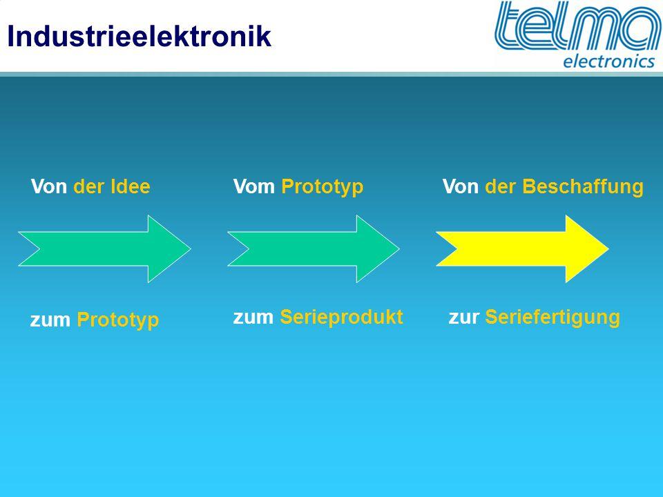 Industrieelektronik zum Prototyp zum Serieproduktzur Seriefertigung Von der IdeeVom PrototypVon der Beschaffung