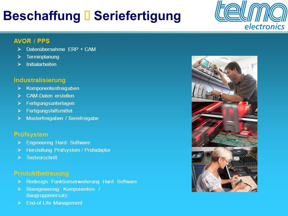  AVOR / PPS  Datenübernahme ERP + CAM  Terminplanung  Initialarbeiten  Industralisierung  Komponentenfreigaben  CAM-Daten erstellen  Fertigung