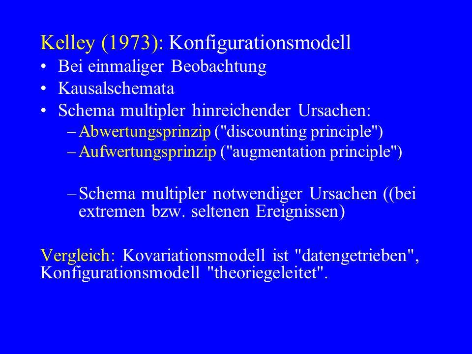 Kelley (1973): Konfigurationsmodell Bei einmaliger Beobachtung Kausalschemata Schema multipler hinreichender Ursachen: –Abwertungsprinzip (