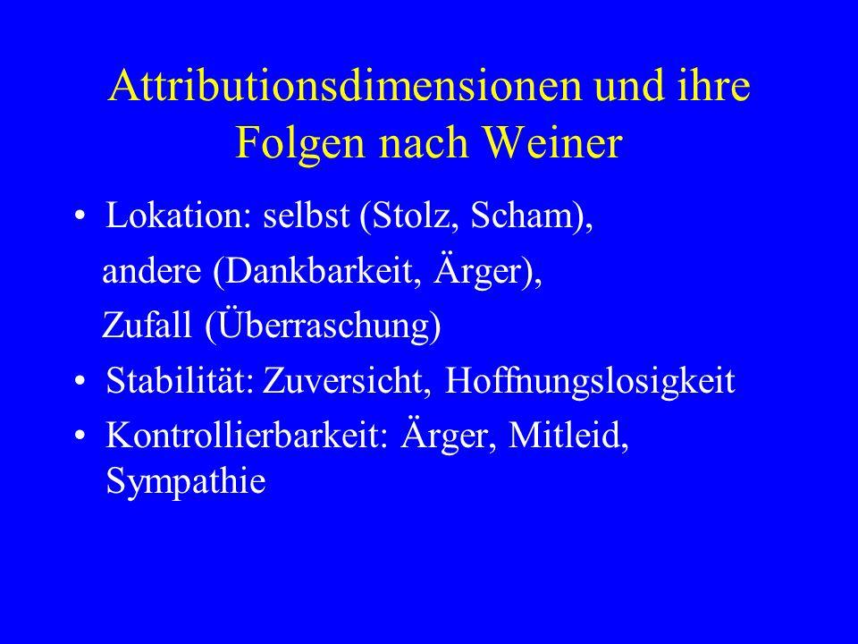 Attributionsdimensionen und ihre Folgen nach Weiner Lokation: selbst (Stolz, Scham), andere (Dankbarkeit, Ärger), Zufall (Überraschung) Stabilität: Zu
