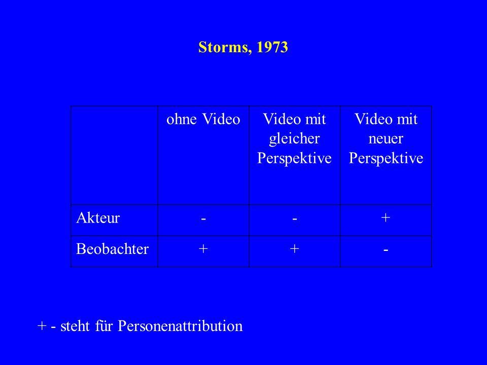Storms, 1973 ohne VideoVideo mit gleicher Perspektive Video mit neuer Perspektive Akteur--+ Beobachter++- + - steht für Personenattribution