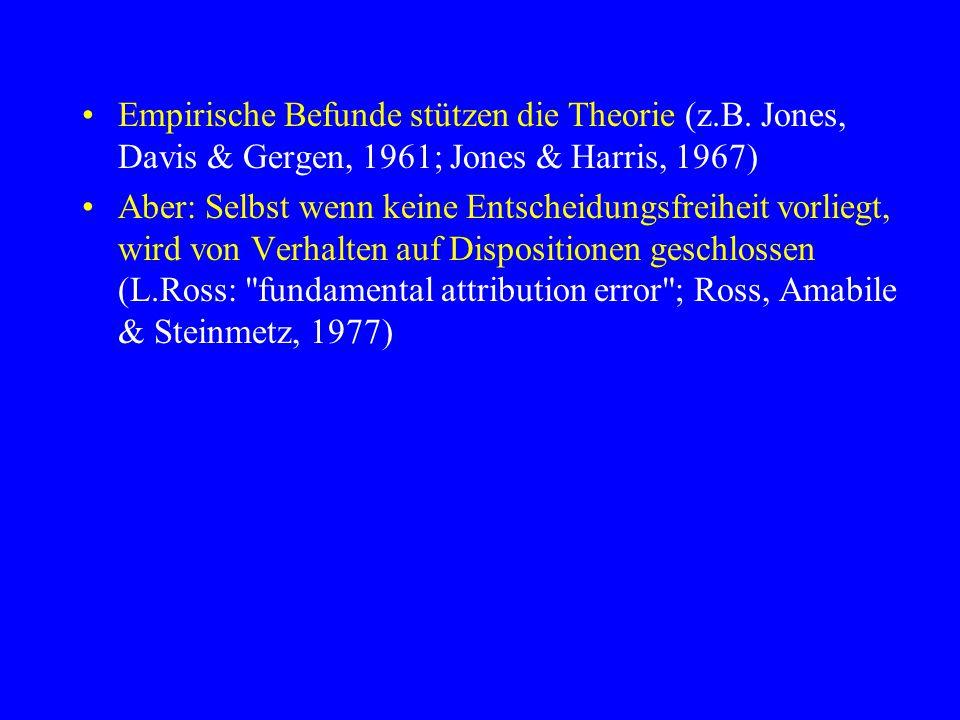 Empirische Befunde stützen die Theorie (z.B. Jones, Davis & Gergen, 1961; Jones & Harris, 1967) Aber: Selbst wenn keine Entscheidungsfreiheit vorliegt