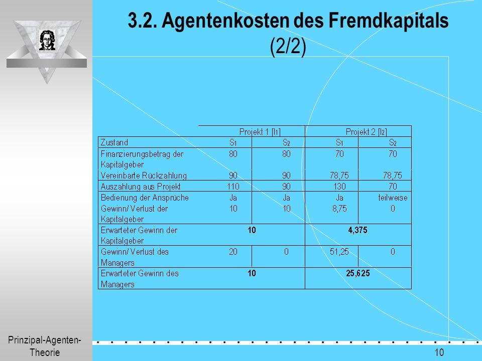 Prinzipal-Agenten- Theorie.............. 10 3.2. Agentenkosten des Fremdkapitals (2/2)