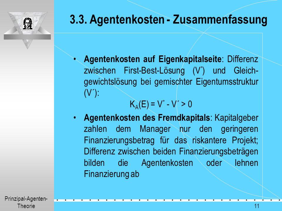 Prinzipal-Agenten- Theorie.............. 11 3.3. Agentenkosten - Zusammenfassung Agentenkosten auf Eigenkapitalseite : Differenz zwischen First-Best-L