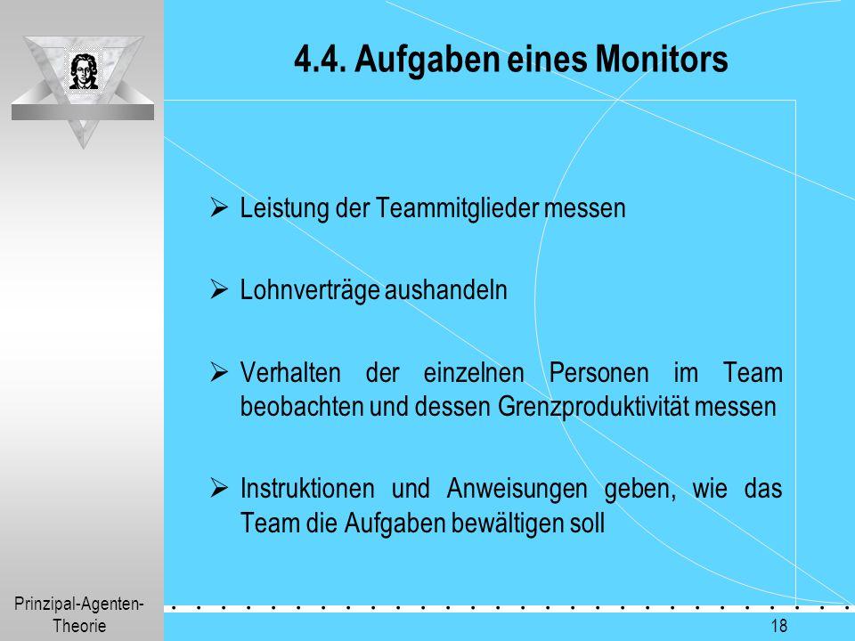 Prinzipal-Agenten- Theorie.............. 18 4.4. Aufgaben eines Monitors  Leistung der Teammitglieder messen  Lohnverträge aushandeln  Verhalten de