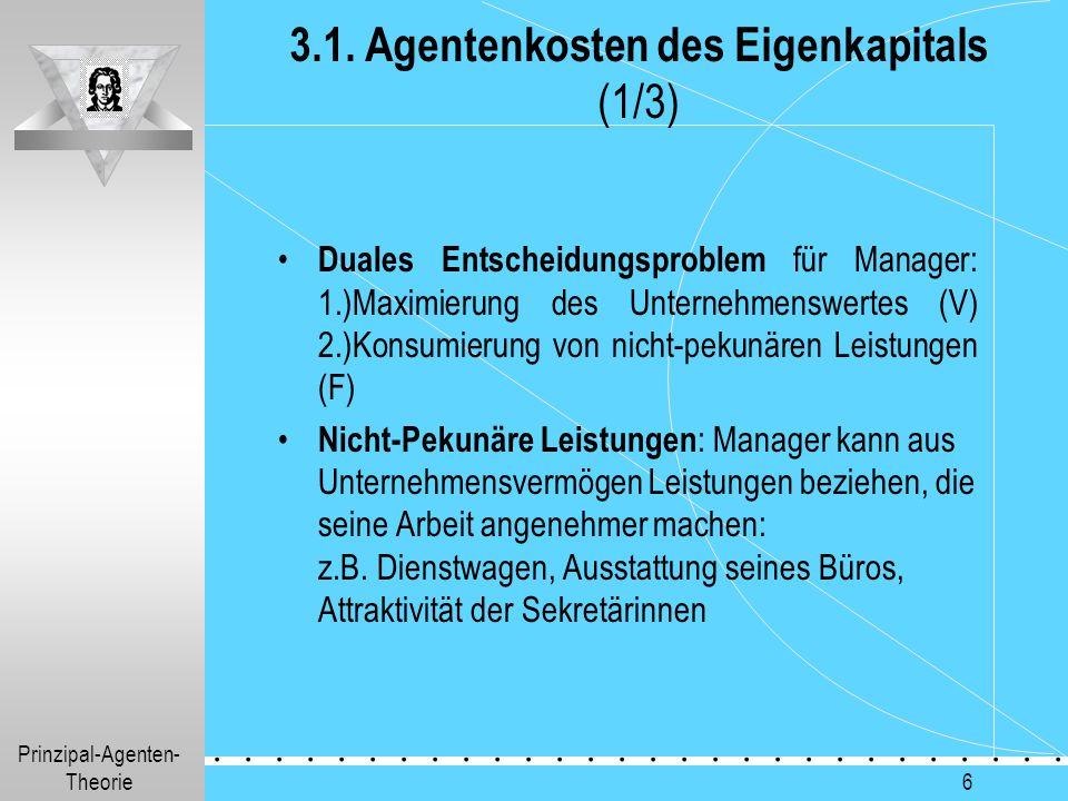 Prinzipal-Agenten- Theorie.............. 6 3.1. Agentenkosten des Eigenkapitals (1/3) Duales Entscheidungsproblem für Manager: 1.)Maximierung des Unte