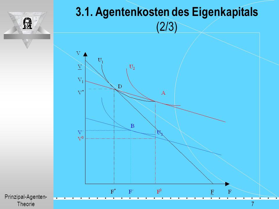 Prinzipal-Agenten- Theorie.............. 7 3.1. Agentenkosten des Eigenkapitals (2/3)
