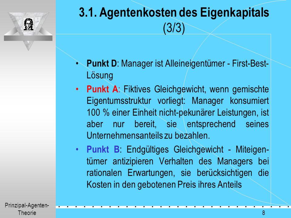 Prinzipal-Agenten- Theorie.............. 8 3.1. Agentenkosten des Eigenkapitals (3/3) Punkt D : Manager ist Alleineigentümer - First-Best- Lösung Punk