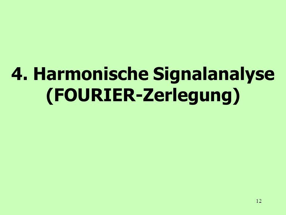 12 4. Harmonische Signalanalyse (FOURIER-Zerlegung)