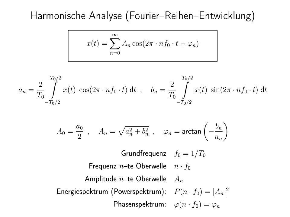 14 Harmonische Analyse