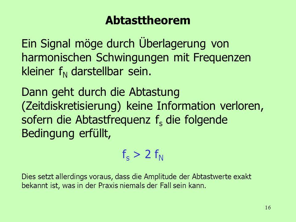 16 Abtasttheorem Ein Signal möge durch Überlagerung von harmonischen Schwingungen mit Frequenzen kleiner f N darstellbar sein. Dann geht durch die Abt