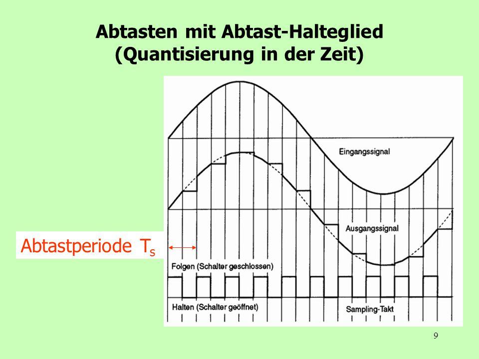 9 Abtasten mit Abtast-Halteglied (Quantisierung in der Zeit) Abtastperiode T s