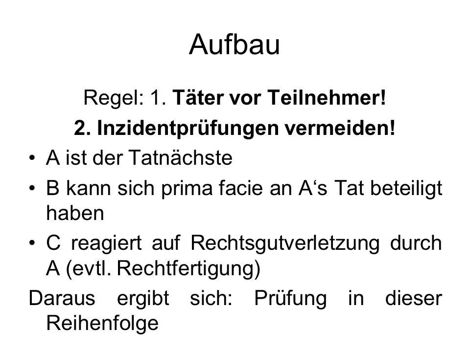 1.Teil: Strafbarkeit des A A) § 123 I 1. Alt. StGB durch das Betreten des Hauses I) Obj.