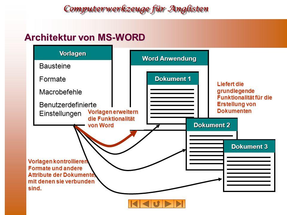 Word Anwendung Dokument 1 Vorlagen BausteineFormateMacrobefehle Benutzerdefinierte Einstellungen Dokument 2 Dokument 3 Liefert die grundlegende Funktionalität für die Erstellung von Dokumenten Vorlagen kontrollieren Formate und andere Attribute der Dokumente, mit denen sie verbunden sind.
