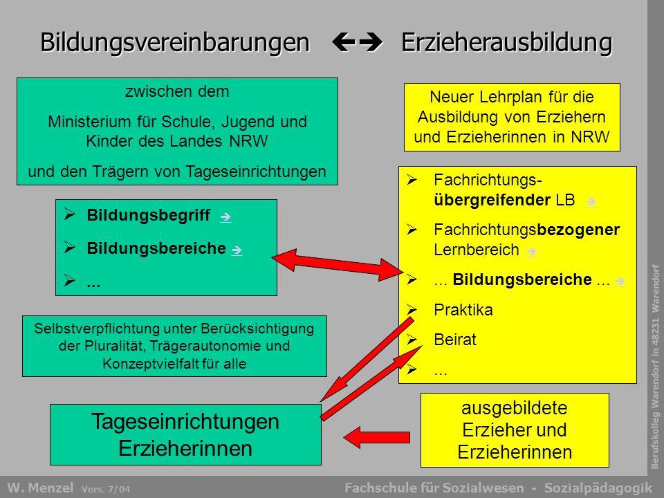 Berufskolleg Warendorf in 48231 Warendorf Fachschule für Sozialwesen - SozialpädagogikW. Menzel Vers. 7/04 Bildungsvereinbarungen  Erzieherausbildun