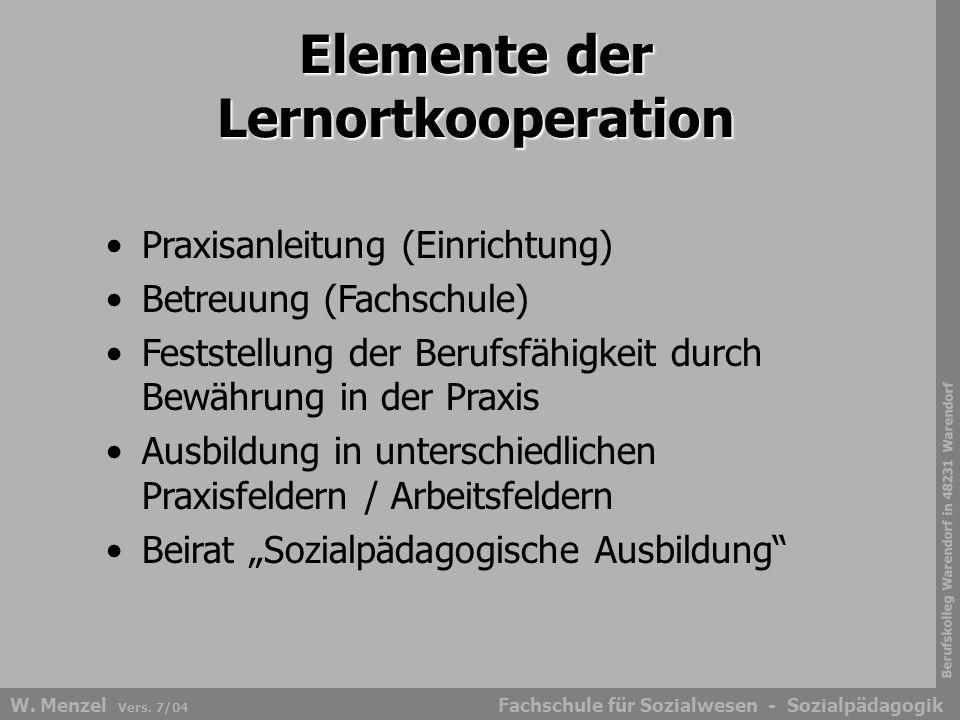 Berufskolleg Warendorf in 48231 Warendorf Fachschule für Sozialwesen - SozialpädagogikW. Menzel Vers. 7/04 Elemente der Lernortkooperation Praxisanlei