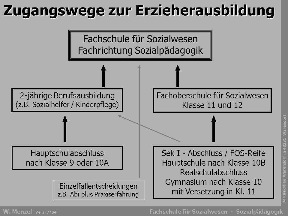 Berufskolleg Warendorf in 48231 Warendorf Fachschule für Sozialwesen - SozialpädagogikW. Menzel Vers. 7/04 Zugangswege zur Erzieherausbildung Hauptsch