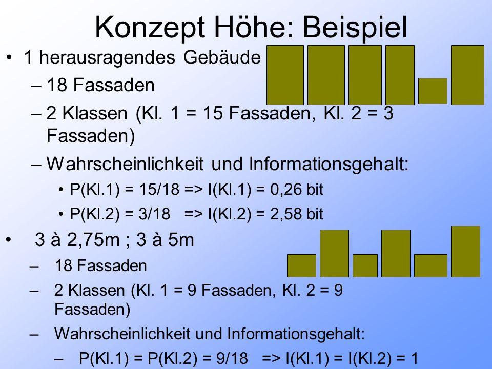 Konzept Höhe: Beispiel 1 herausragendes Gebäude –18 Fassaden –2 Klassen (Kl.