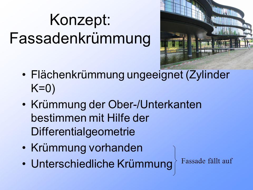 Konzept: Fassadenkrümmung Flächenkrümmung ungeeignet (Zylinder K=0) Krümmung der Ober-/Unterkanten bestimmen mit Hilfe der Differentialgeometrie Krümmung vorhanden Unterschiedliche Krümmung Fassade fällt auf