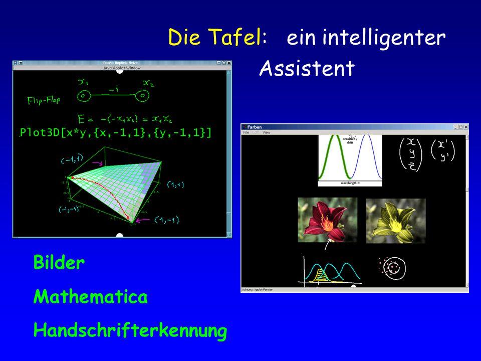 Die Tafel: ein intelligenter Assistent Bilder Mathematica Handschrifterkennung