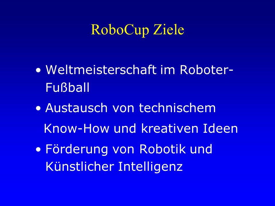RoboCup Ziele Weltmeisterschaft im Roboter- Fußball Austausch von technischem Know-How und kreativen Ideen Förderung von Robotik und Künstlicher Intelligenz
