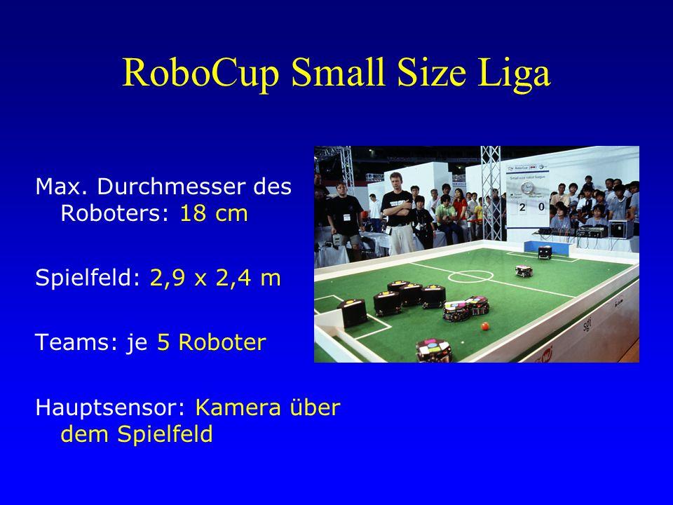 RoboCup Small Size Liga Max.