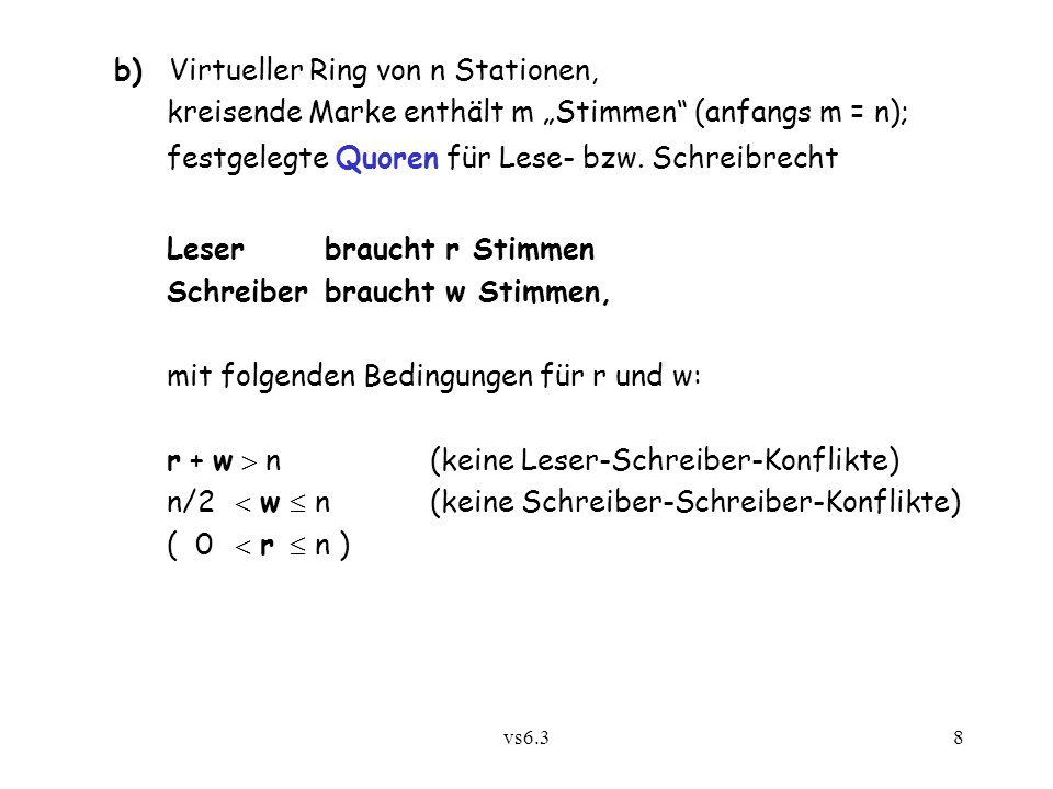 """vs6.38 b) Virtueller Ring von n Stationen, kreisende Marke enthält m """"Stimmen"""" (anfangs m = n); festgelegte Quoren für Lese- bzw. Schreibrecht Leser b"""