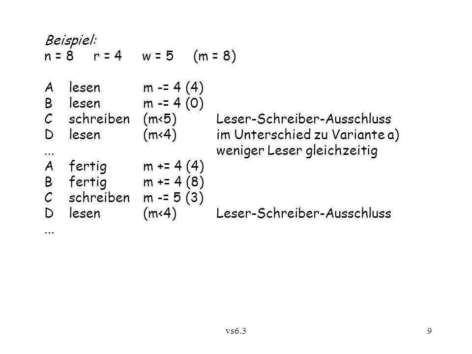 vs6.39 Beispiel: n = 8 r = 4 w = 5 (m = 8) Alesenm -= 4 (4) Blesenm -= 4 (0) Cschreiben(m<5)Leser-Schreiber-Ausschluss Dlesen(m<4) im Unterschied zu V