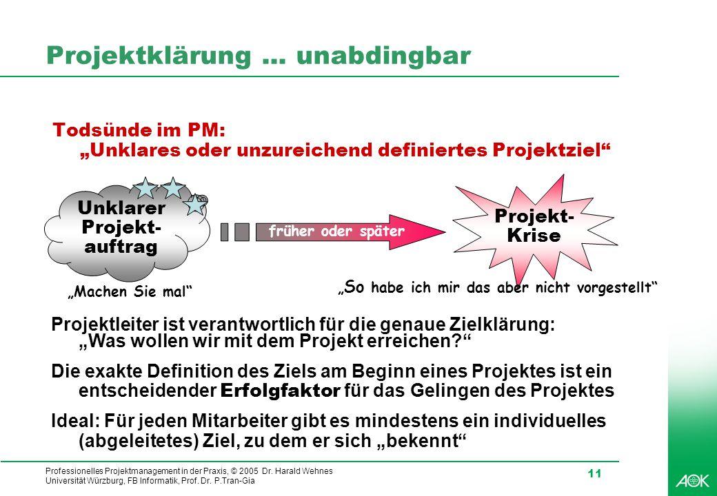 Professionelles Projektmanagement in der Praxis, © 2005 Dr. Harald Wehnes Universität Würzburg, FB Informatik, Prof. Dr. P.Tran-Gia 11 Projektklärung.