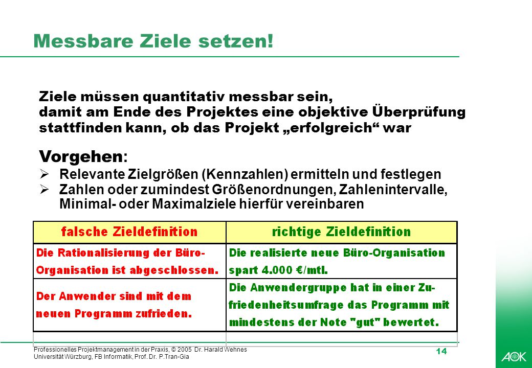 Professionelles Projektmanagement in der Praxis, © 2005 Dr. Harald Wehnes Universität Würzburg, FB Informatik, Prof. Dr. P.Tran-Gia 14 Messbare Ziele