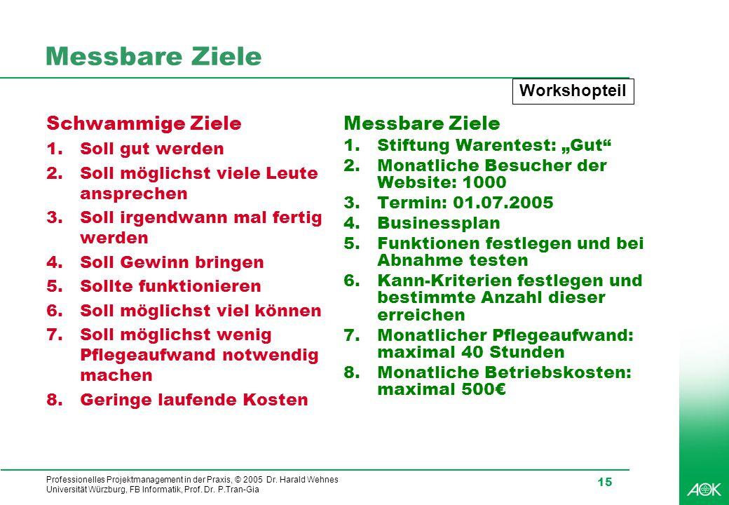 Professionelles Projektmanagement in der Praxis, © 2005 Dr. Harald Wehnes Universität Würzburg, FB Informatik, Prof. Dr. P.Tran-Gia 15 Messbare Ziele