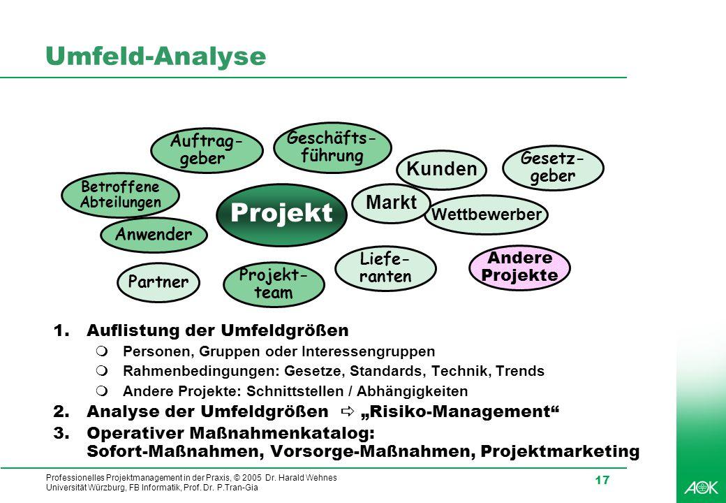 Professionelles Projektmanagement in der Praxis, © 2005 Dr. Harald Wehnes Universität Würzburg, FB Informatik, Prof. Dr. P.Tran-Gia 17 Umfeld-Analyse