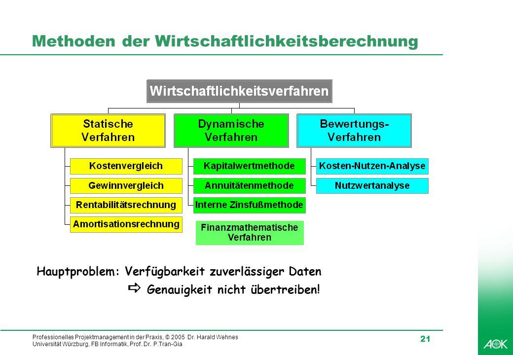 Professionelles Projektmanagement in der Praxis, © 2005 Dr. Harald Wehnes Universität Würzburg, FB Informatik, Prof. Dr. P.Tran-Gia 21 Methoden der Wi