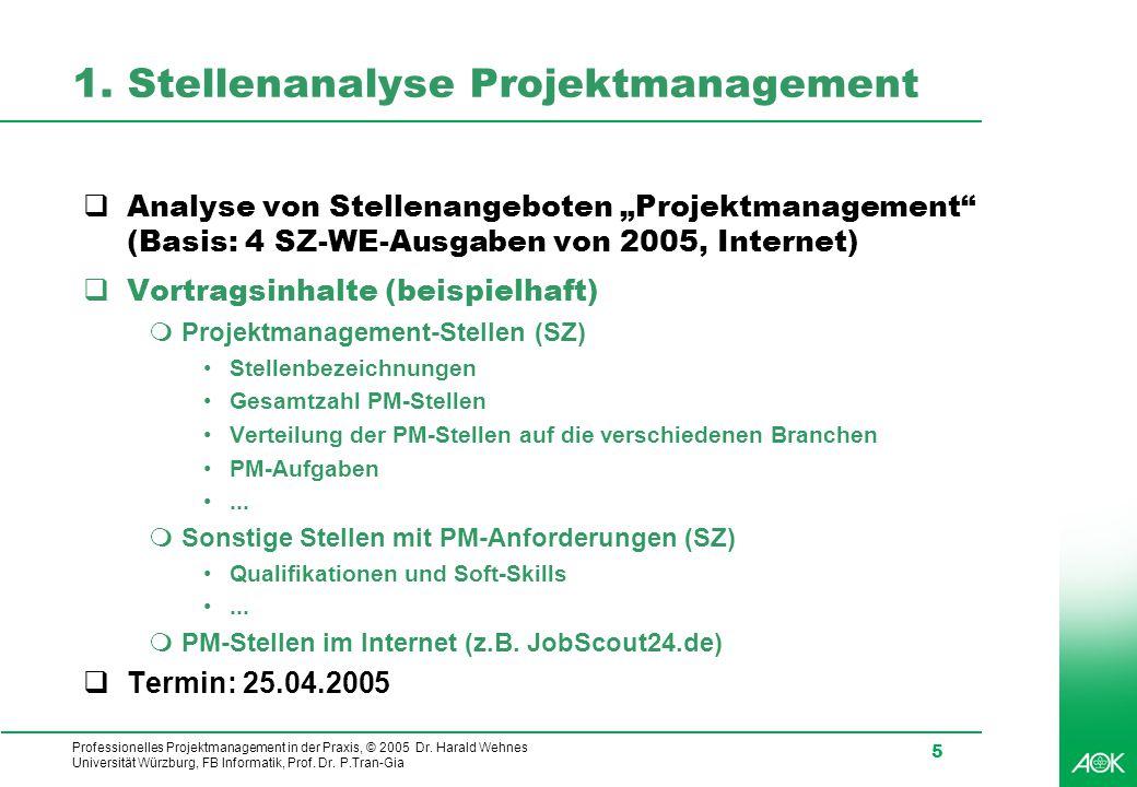 Professionelles Projektmanagement in der Praxis, © 2005 Dr. Harald Wehnes Universität Würzburg, FB Informatik, Prof. Dr. P.Tran-Gia 5 1. Stellenanalys