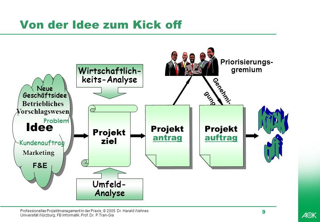 Professionelles Projektmanagement in der Praxis, © 2005 Dr. Harald Wehnes Universität Würzburg, FB Informatik, Prof. Dr. P.Tran-Gia 9 Von der Idee zum
