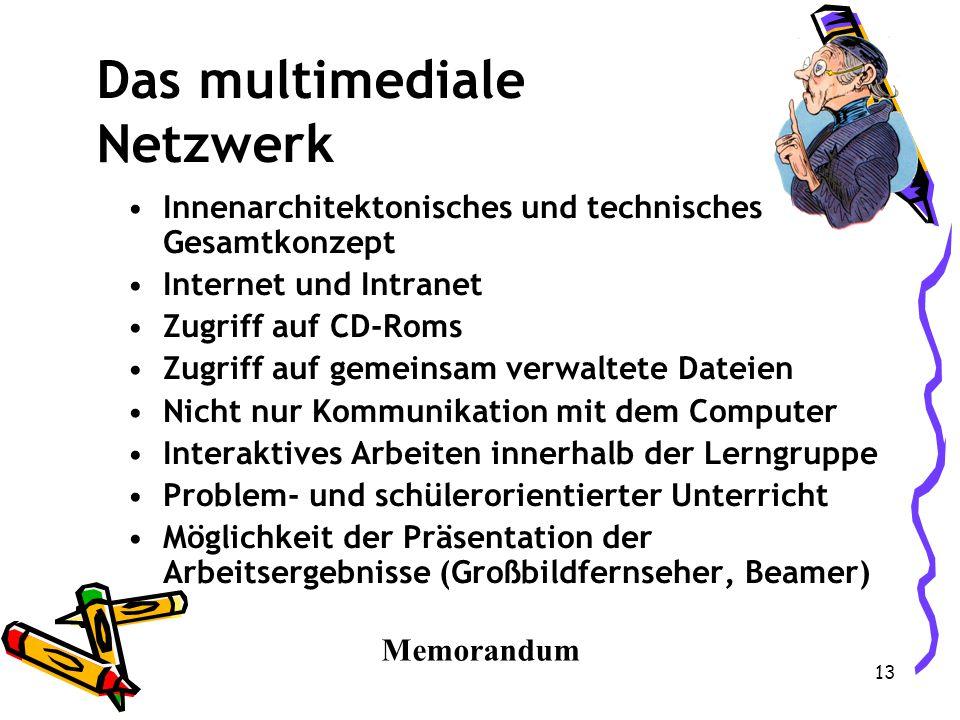 12 CD-ROM + Internet