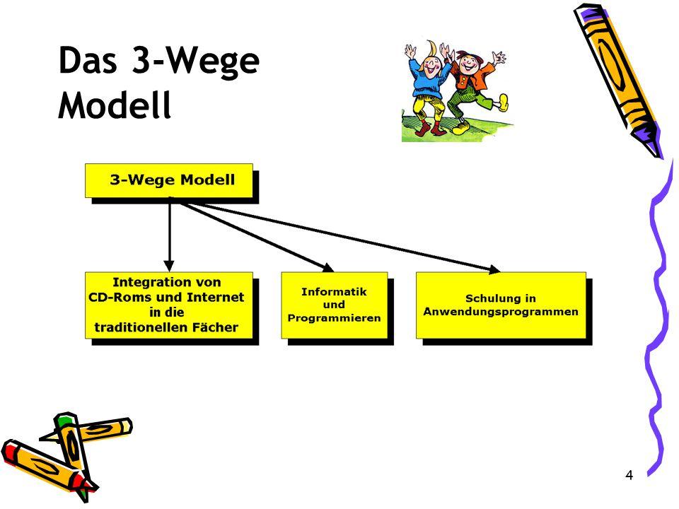 4 Das 3-Wege Modell
