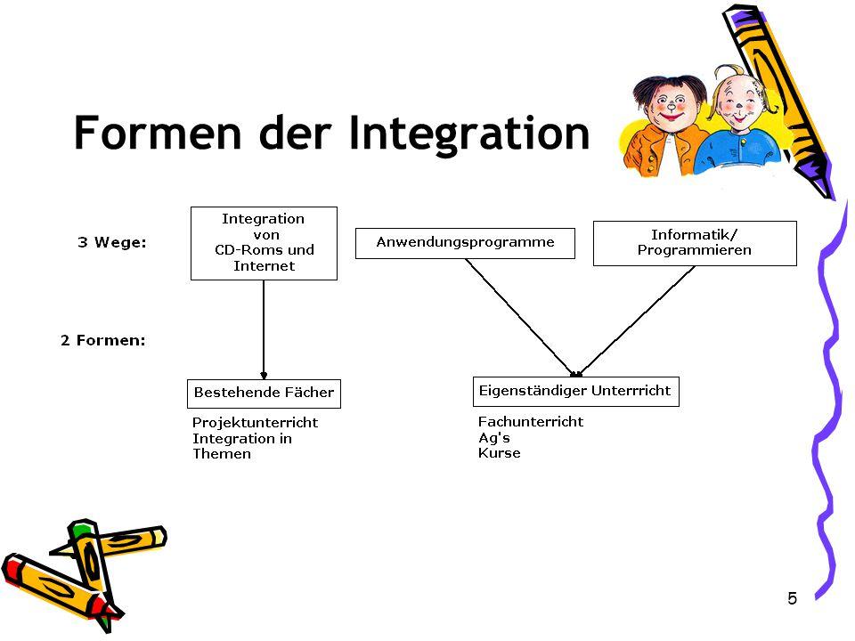 5 Formen der Integration